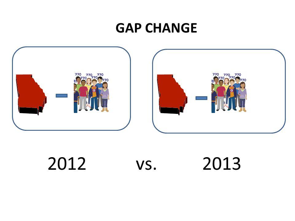 GAP CHANGE 2012 vs.2013