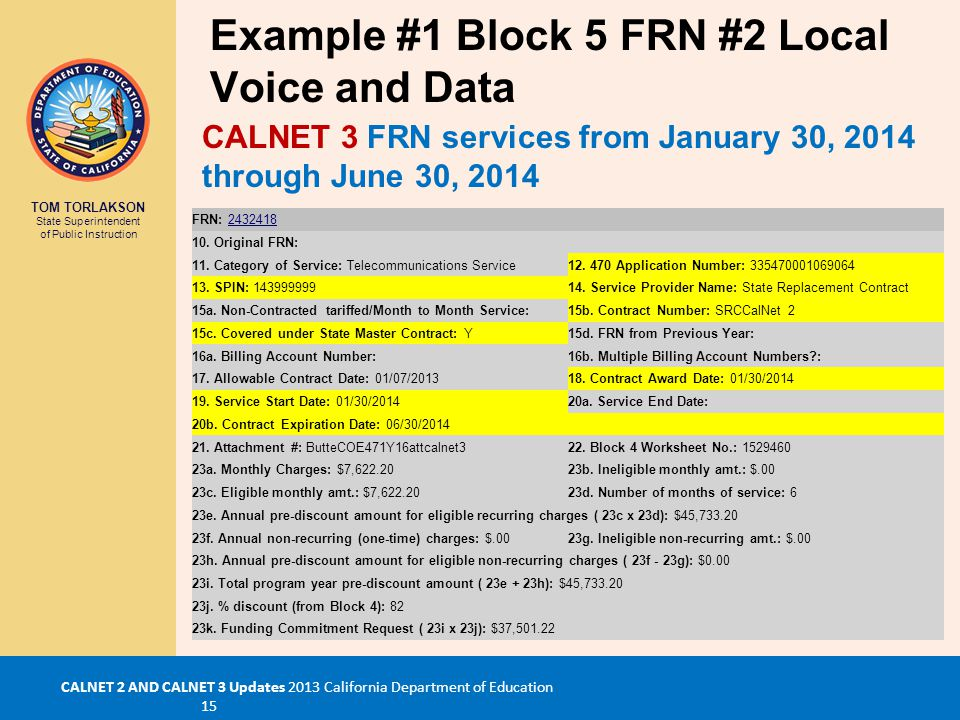 TOM TORLAKSON State Superintendent of Public Instruction CALNET 2 AND CALNET 3 Updates 2013 California Department of Education 15 Example #1 Block 5 FRN #2 Local Voice and Data CALNET 3 FRN services from January 30, 2014 through June 30, 2014 FRN: 24324182432418 10.