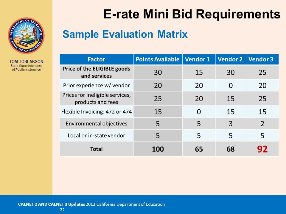 TOM TORLAKSON State Superintendent of Public Instruction CALNET 2 AND CALNET 3 Updates 2013 California Department of Education 22 Sample Evaluation Matrix E-rate Mini Bid Requirements