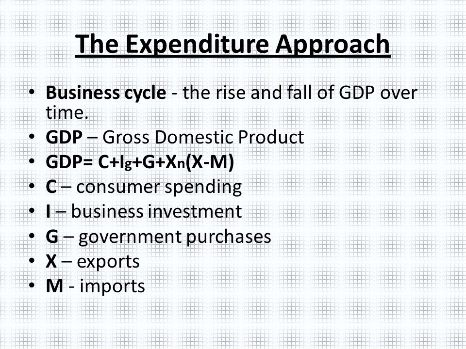 The Expenditure Approach Business cycle - the rise and fall of GDP over time.