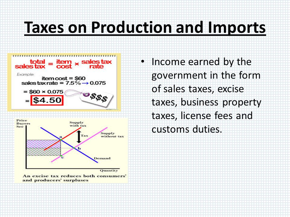 Taxes on Production and Imports Income earned by the government in the form of sales taxes, excise taxes, business property taxes, license fees and customs duties.
