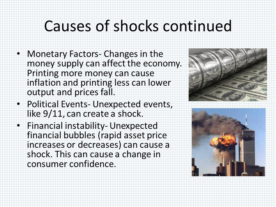 Causes of shocks continued Monetary Factors- Changes in the money supply can affect the economy.