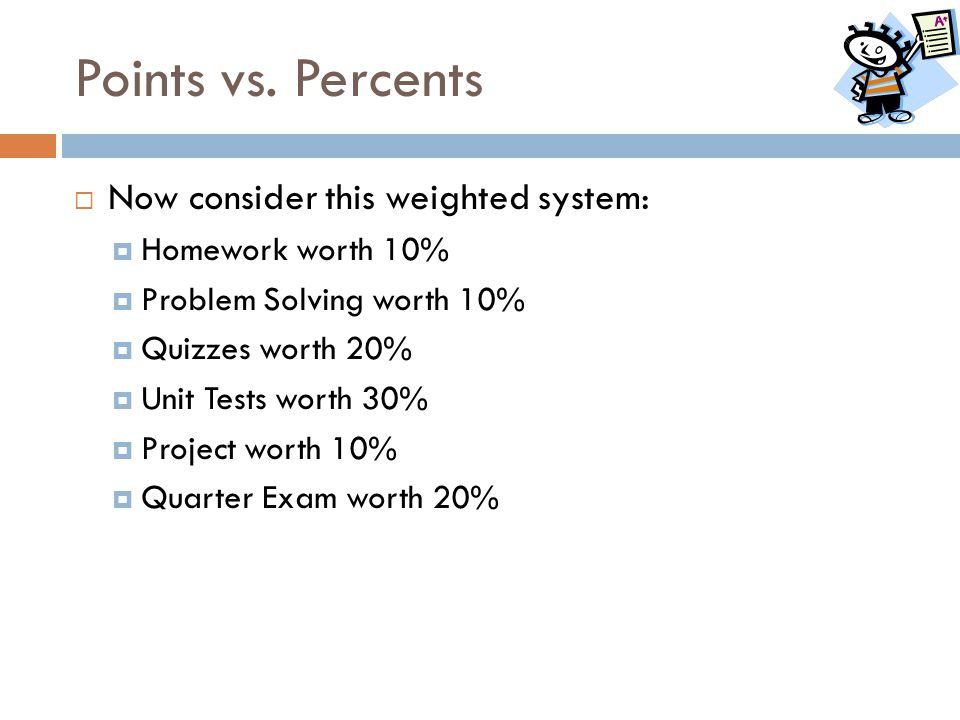 Points vs. Percents  Now consider this weighted system:  Homework worth 10%  Problem Solving worth 10%  Quizzes worth 20%  Unit Tests worth 30% 