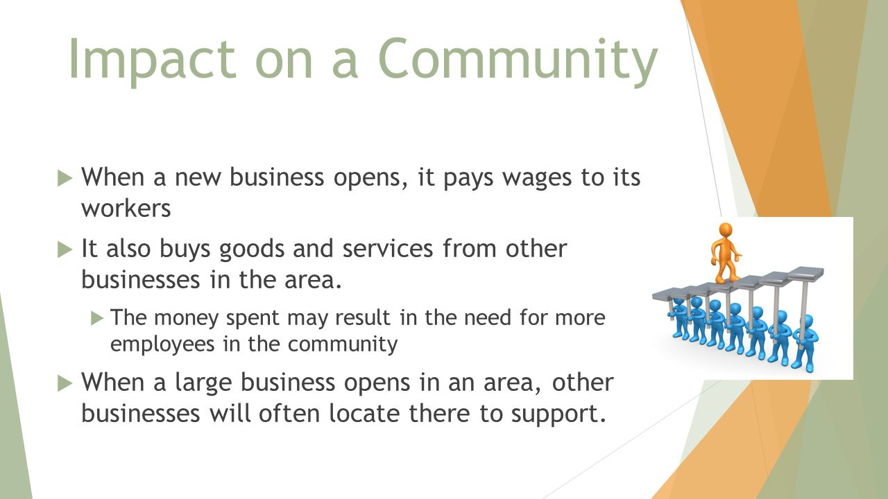 Impact on a Community  When a new business opens, it pays wages to its workers  It also buys goods and services from other businesses in the area.