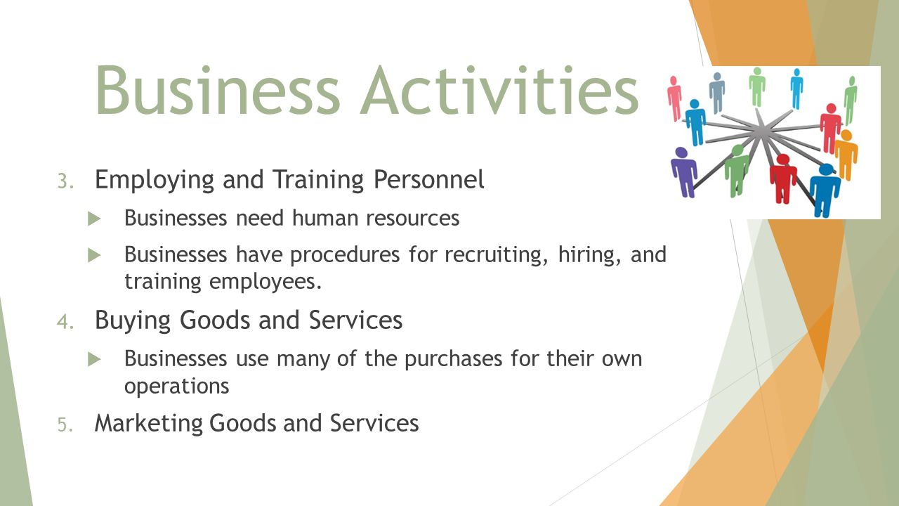 Business Activities 3. Employing and Training Personnel  Businesses need human resources  Businesses have procedures for recruiting, hiring, and tra