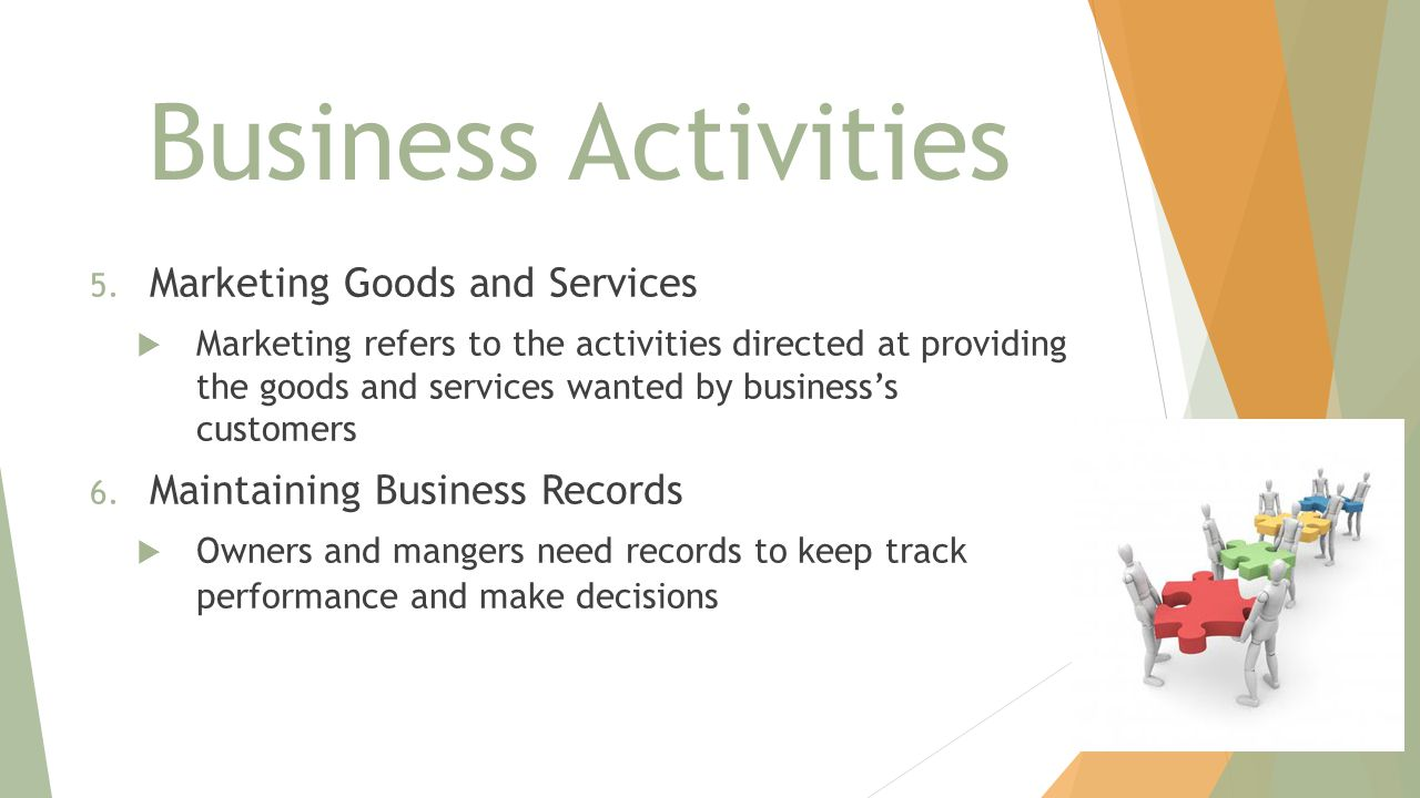 Business Activities 5. Marketing Goods and Services  Marketing refers to the activities directed at providing the goods and services wanted by busine