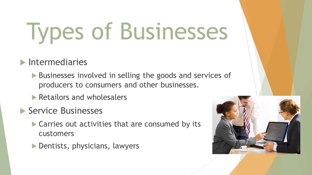 Types of Businesses  Intermediaries  Businesses involved in selling the goods and services of producers to consumers and other businesses.  Retailo