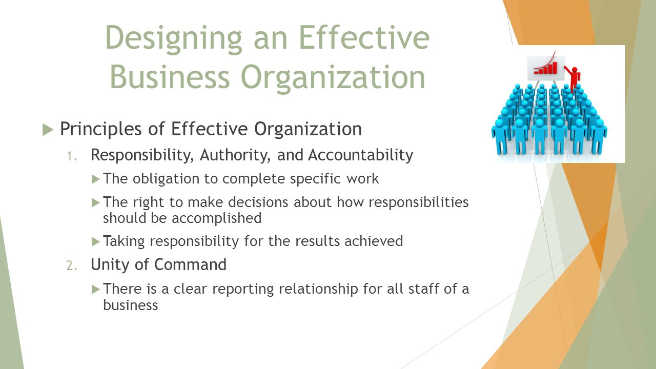 Designing an Effective Business Organization  Principles of Effective Organization 1. Responsibility, Authority, and Accountability  The obligation
