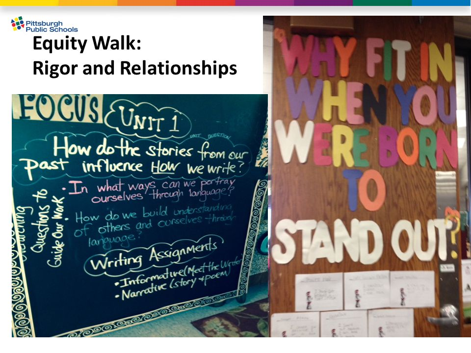 Equity Walk: Rigor and Relationships Artifacts of Practice King Elementary School 19