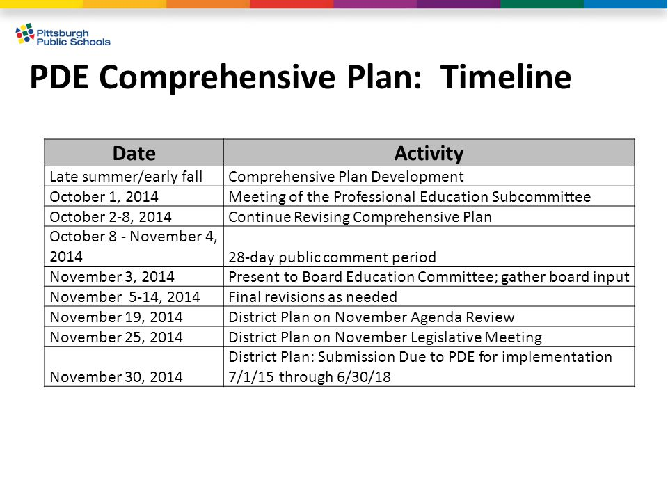 PDE Comprehensive Plan: Timeline DateActivity Late summer/early fallComprehensive Plan Development October 1, 2014Meeting of the Professional Educatio