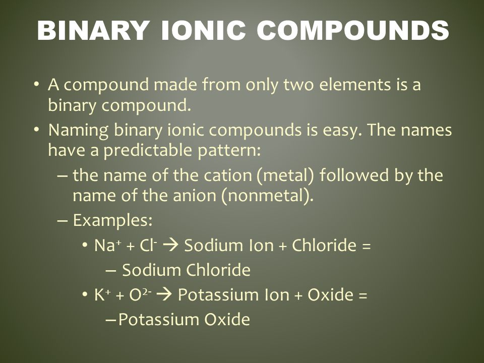COMMON ANIONS This table lists eight common anions.