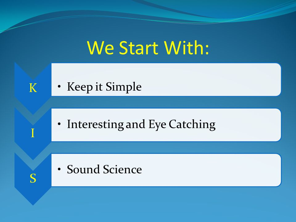 We Start With: K Keep it Simple I Interesting and Eye Catching S Sound Science