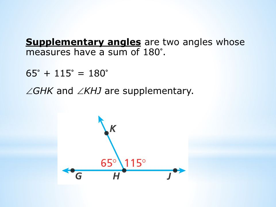 Supplementary angles are two angles whose measures have a sum of 180°.