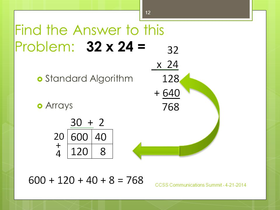 Find the Answer to this Problem: 32 x 24 =  Standard Algorithm  Arrays CCSS Communications Summit - 4-21-2014 12
