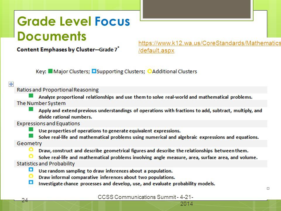 CCSS Communications Summit - 4-21- 2014 24 Grade Level Focus Documents https://www.k12.wa.us/CoreStandards/Mathematics /default.aspx