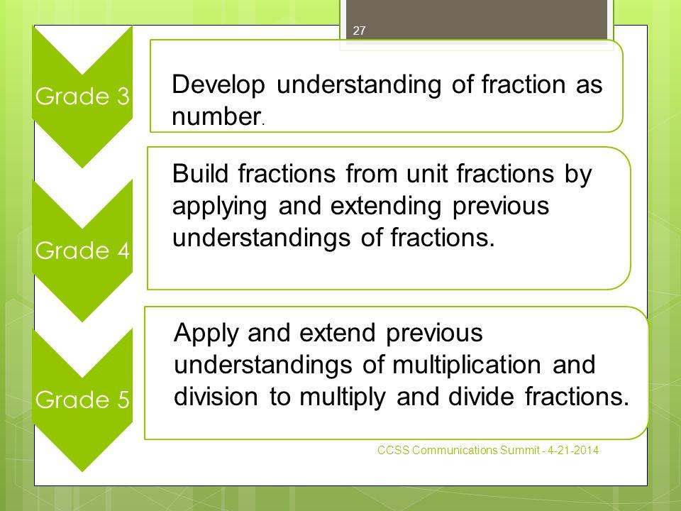 CCSS Communications Summit - 4-21-2014 27 Grade 3Grade 4Grade 5 Develop understanding of fraction as number.