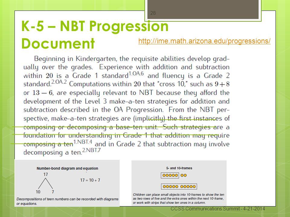 K-5 – NBT Progression Document CCSS Communications Summit - 4-21-2014 28 http://ime.math.arizona.edu/progressions/