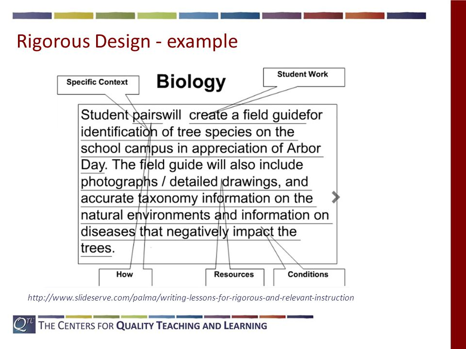 Rigorous Design ‐ example http://www.slideserve.com/palma/writing‐lessons‐for‐rigorous‐and‐relevant‐instruction