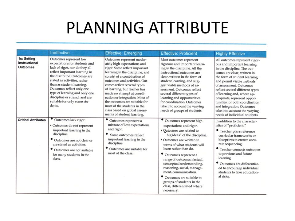PLANNING ATTRIBUTE