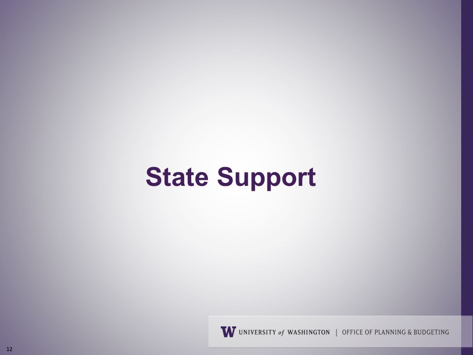 12 State Support