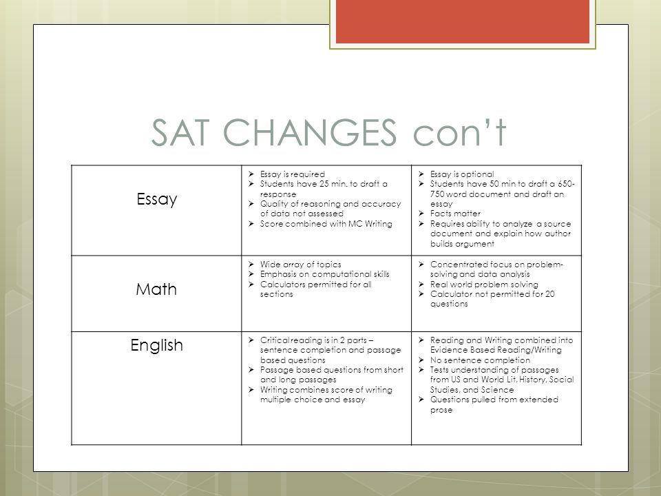 SAT CHANGES con't Essay  Essay is required  Students have 25 min.