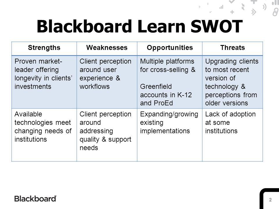2 Blackboard Learn SWOT StrengthsWeaknessesOpportunitiesThreats Proven market- leader offering longevity in clients' investments Client perception aro