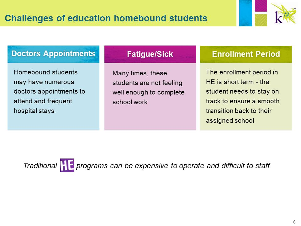 6 Challenges of education homebound students Doctors Appointments Enrollment Period Homebound students may have numerous doctors appointments to attend and frequent hospital stays.