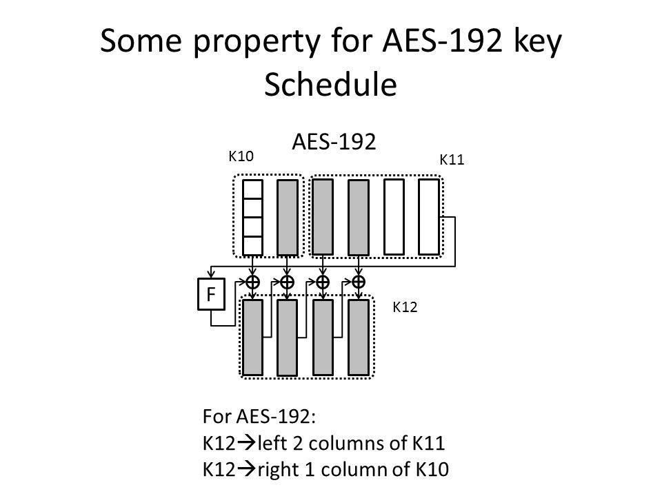 Some property for AES-192 key Schedule F K10 K12 AES-192 K11 For AES-192: K12  left 2 columns of K11 K12  right 1 column of K10