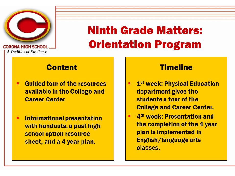 Ninth Grade Matters: Orientation Program Content  Guided tour of the resources available in the College and Career Center  Informational presentation with handouts, a post high school option resource sheet, and a 4 year plan.