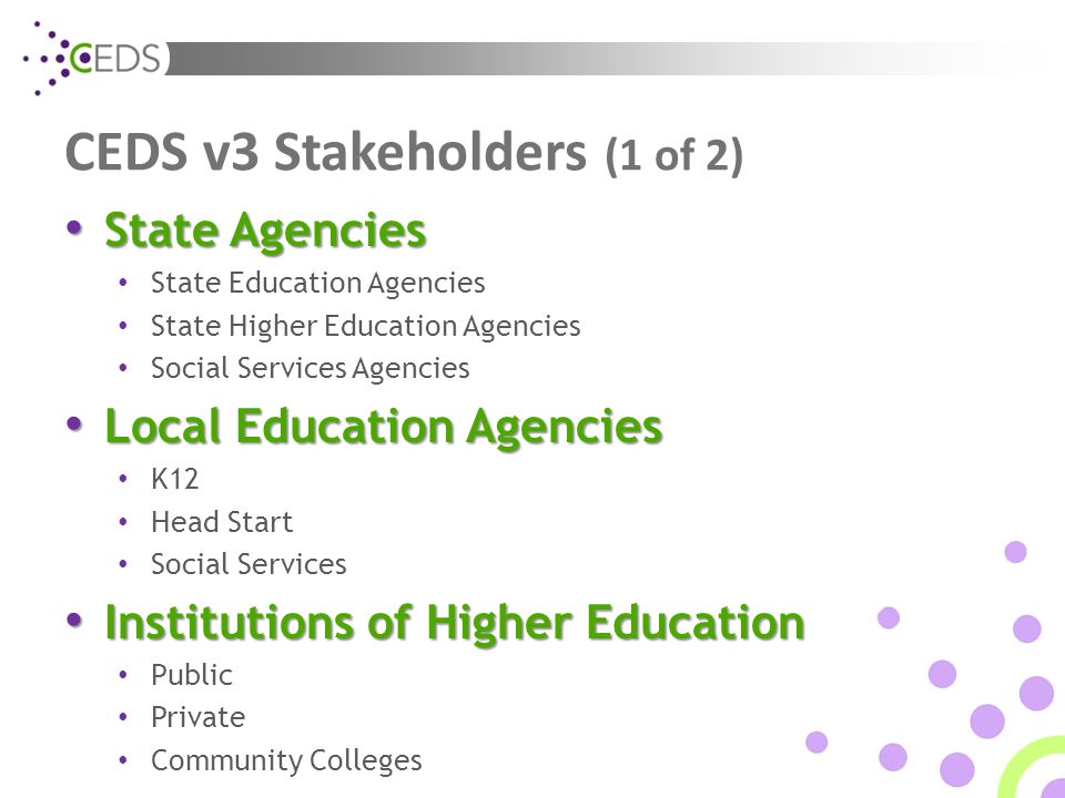 CEDS v3 Stakeholders (1 of 2) State Agencies State Agencies State Education Agencies State Higher Education Agencies Social Services Agencies Local Education Agencies Local Education Agencies K12 Head Start Social Services Institutions of Higher Education Institutions of Higher Education Public Private Community Colleges