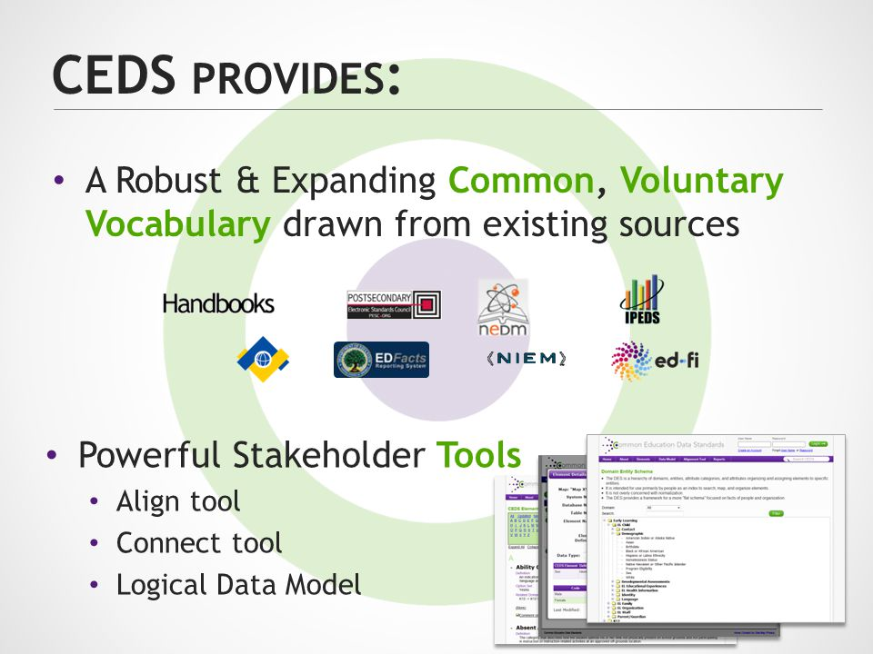 CEDS PROVIDES : A Robust & Expanding Common, Voluntary Vocabulary drawn from existing sources Powerful Stakeholder Tools Align tool Connect tool Logical Data Model