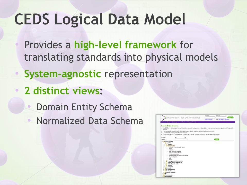 CEDS Logical Data Model Provides a high-level framework for translating standards into physical models System-agnostic representation 2 distinct views: Domain Entity Schema Normalized Data Schema