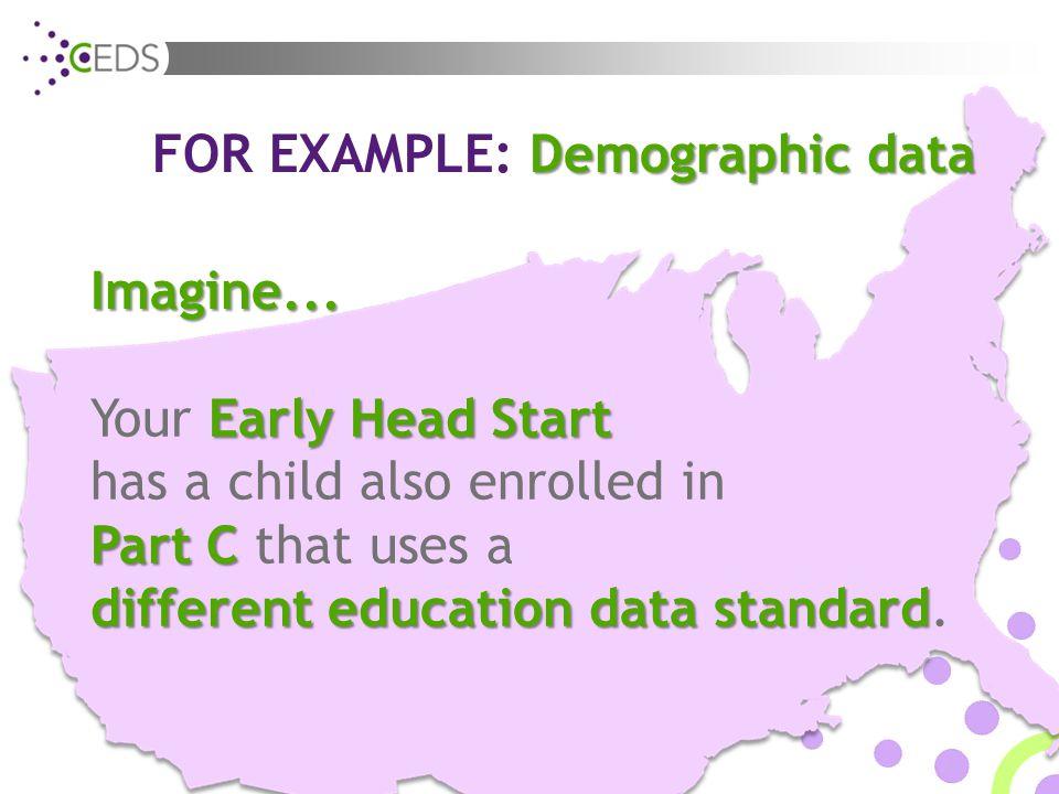 Demographic data FOR EXAMPLE: Demographic data Imagine...