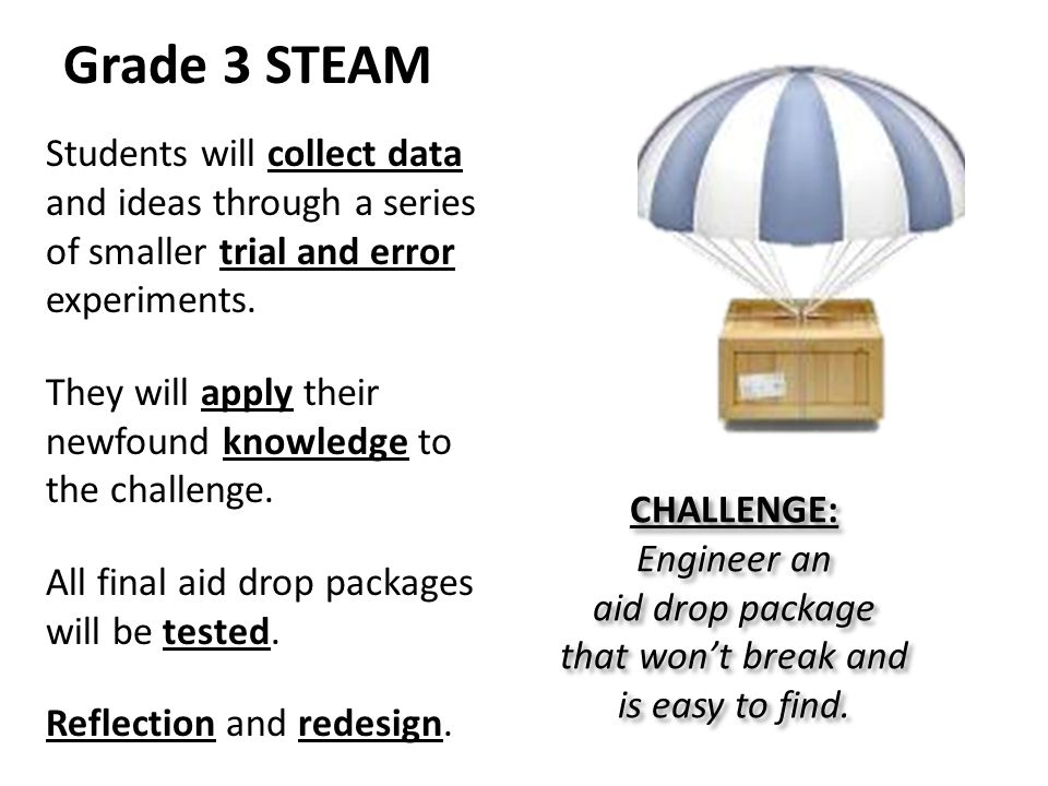 Grade 3 STEAM Students will collect data and ideas through a series of smaller trial and error experiments.