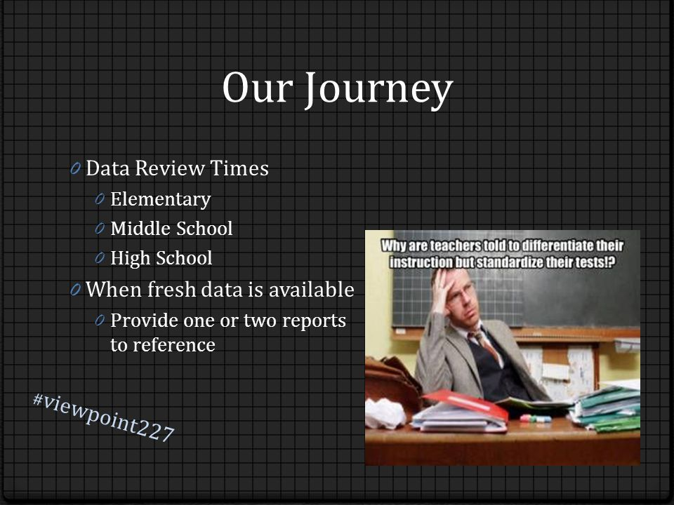 Our Journey 0 Data Review Times 0 Elementary 0 Middle School 0 High School 0 When fresh data is available 0 Provide one or two reports to reference # viewpoint227