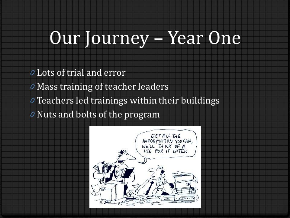Our Journey – Year One 0 Lots of trial and error 0 Mass training of teacher leaders 0 Teachers led trainings within their buildings 0 Nuts and bolts of the program