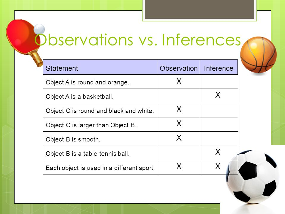 Observations vs. Inferences StatementObservation Inference Object A is round and orange. Object A is a basketball. Object C is round and black and whi