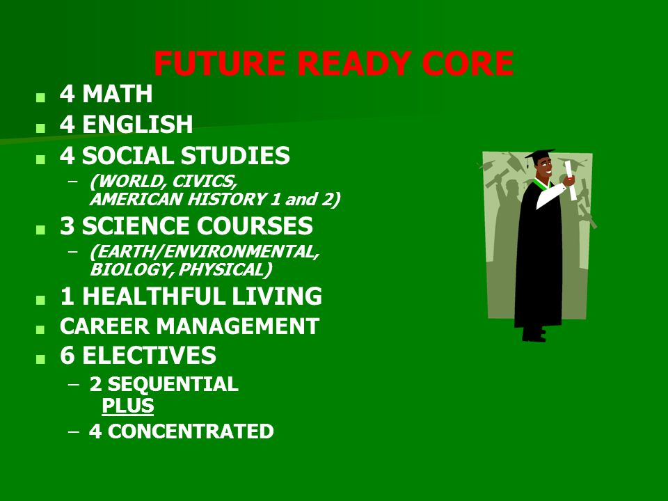 FUTURE READY CORE ■ 4 MATH ■ 4 ENGLISH ■ 4 SOCIAL STUDIES –(WORLD, CIVICS, AMERICAN HISTORY 1 and 2) ■ 3 SCIENCE COURSES –(EARTH/ENVIRONMENTAL, BIOLOGY, PHYSICAL) ■ 1 HEALTHFUL LIVING ■ CAREER MANAGEMENT ■ 6 ELECTIVES –2 SEQUENTIAL PLUS –4 CONCENTRATED