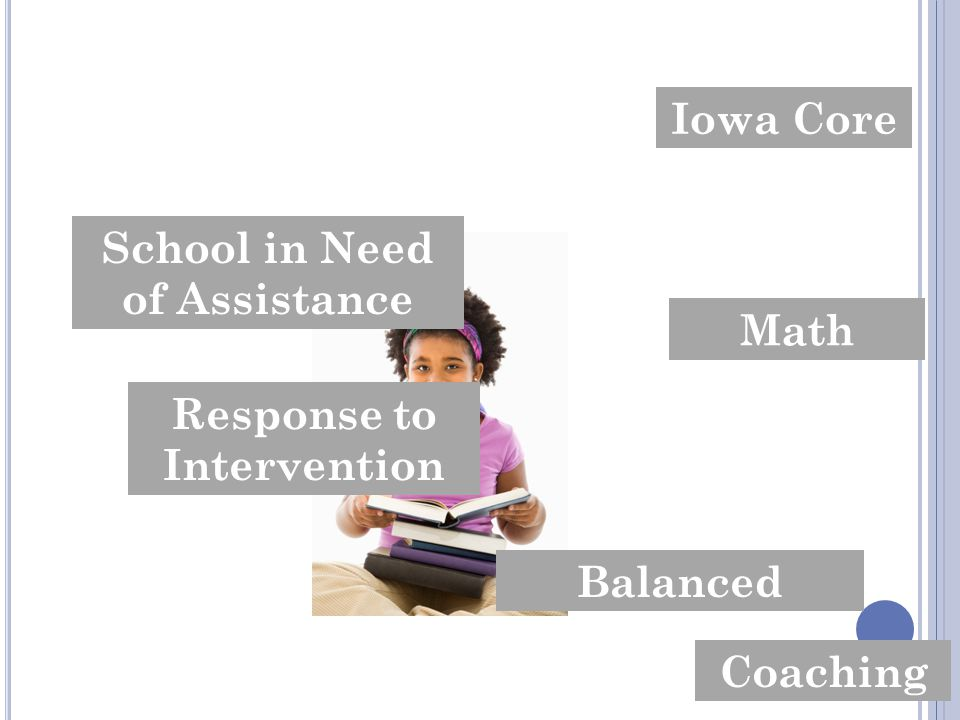 Response to Interventi on Block Scheduling Iowa Core Positive Behavior Supports School in Need of Assistance Iowa Professional Development Model Balanced Literacy Math Growth Model CoachingPeer Observation