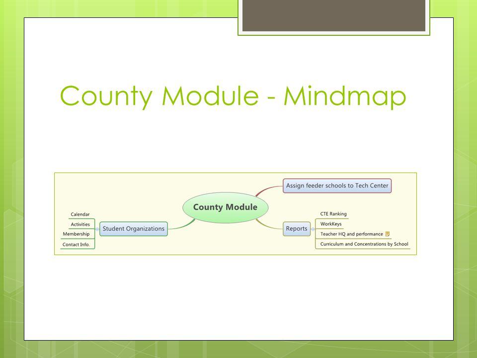 County Module - Mindmap