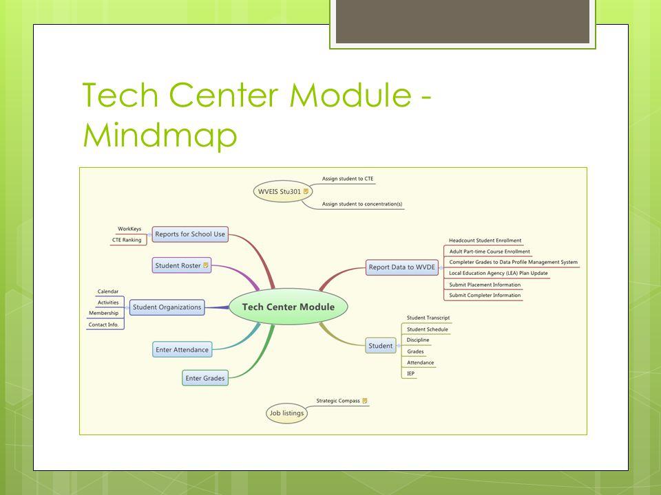 Tech Center Module - Mindmap