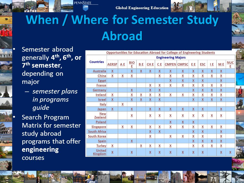 Global Engineering Education When / Where for Semester Study Abroad Semester abroad generally 4 th, 6 th, or 7 th semester, depending on major – semes