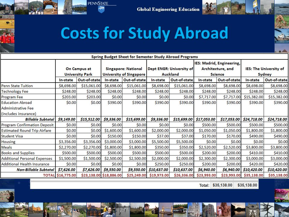 Global Engineering Education Costs for Study Abroad For ALL programs, you pay Penn State tuition, technology fee, and Education Abroad fee (includes m