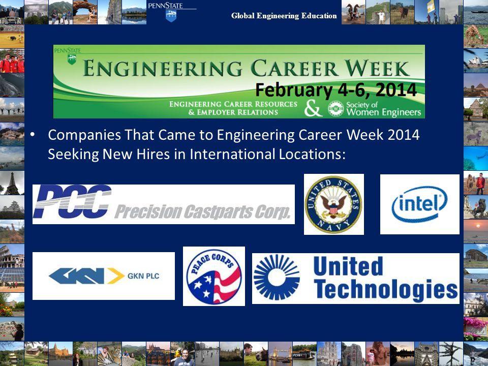 Global Engineering Education Work/Research Abroad Companies That Came to Engineering Career Week 2014 Seeking New Hires in International Locations: