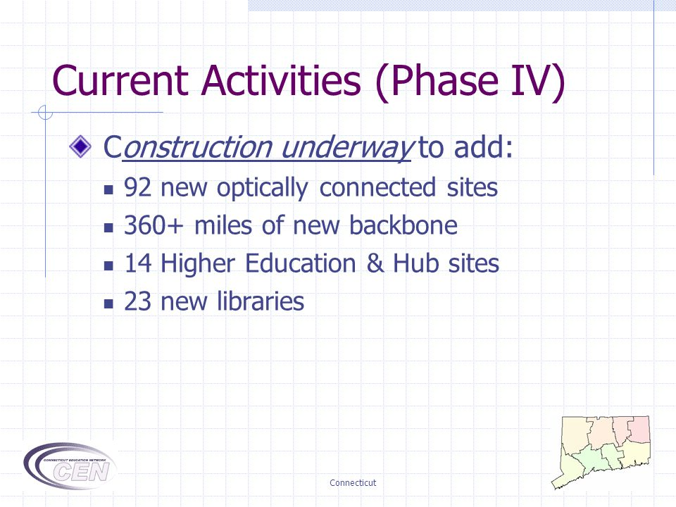 Connecticut Current Activities (Phase IV) Construction underway to add: 92 new optically connected sites 360+ miles of new backbone 14 Higher Education & Hub sites 23 new libraries