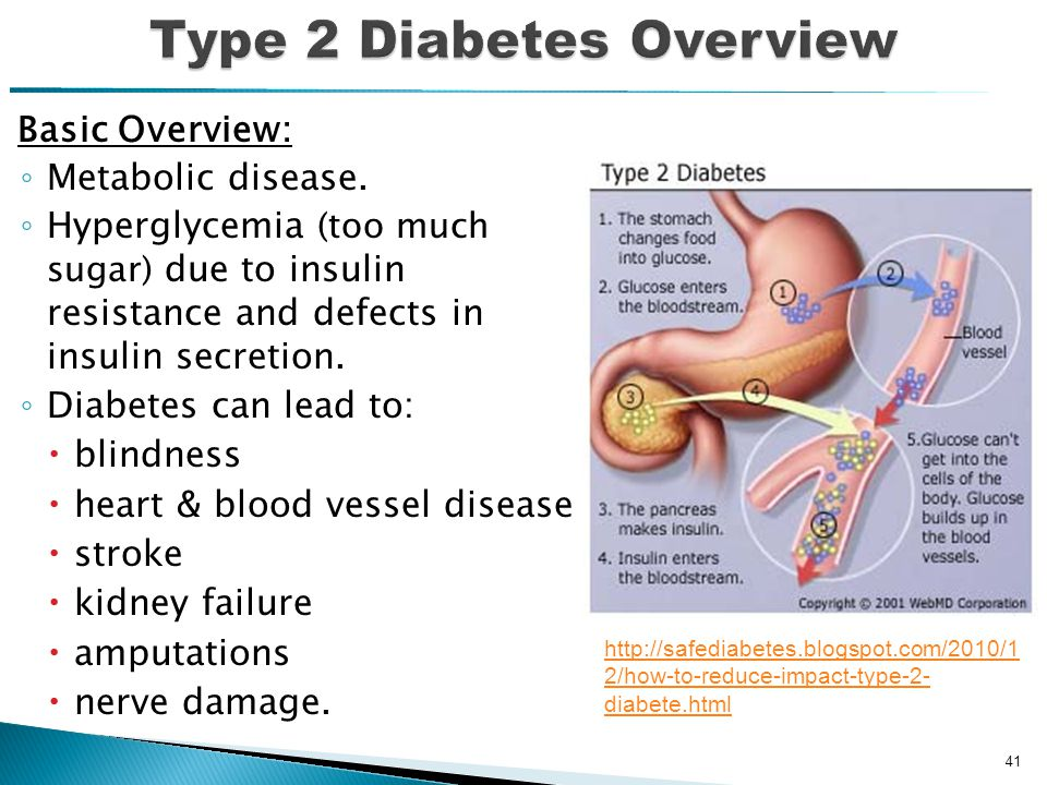 Basic Overview: ◦ Metabolic disease.