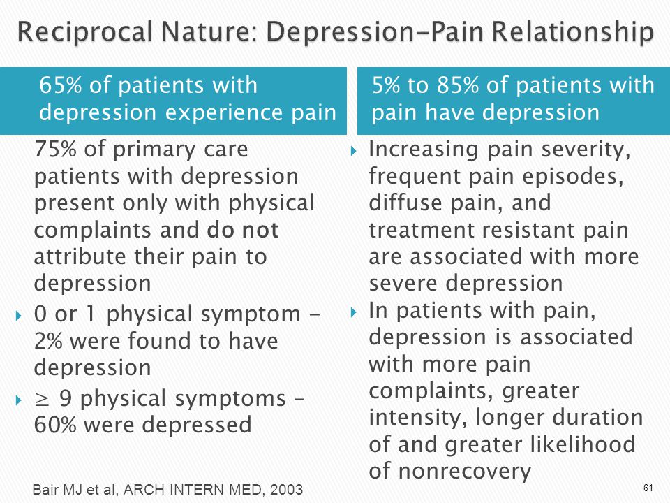 65% of patients with depression experience pain 5% to 85% of patients with pain have depression 75% of primary care patients with depression present only with physical complaints and do not attribute their pain to depression  0 or 1 physical symptom - 2% were found to have depression  ≥ 9 physical symptoms – 60% were depressed  Increasing pain severity, frequent pain episodes, diffuse pain, and treatment resistant pain are associated with more severe depression  In patients with pain, depression is associated with more pain complaints, greater intensity, longer duration of and greater likelihood of nonrecovery Bair MJ et al, ARCH INTERN MED, 2003 61