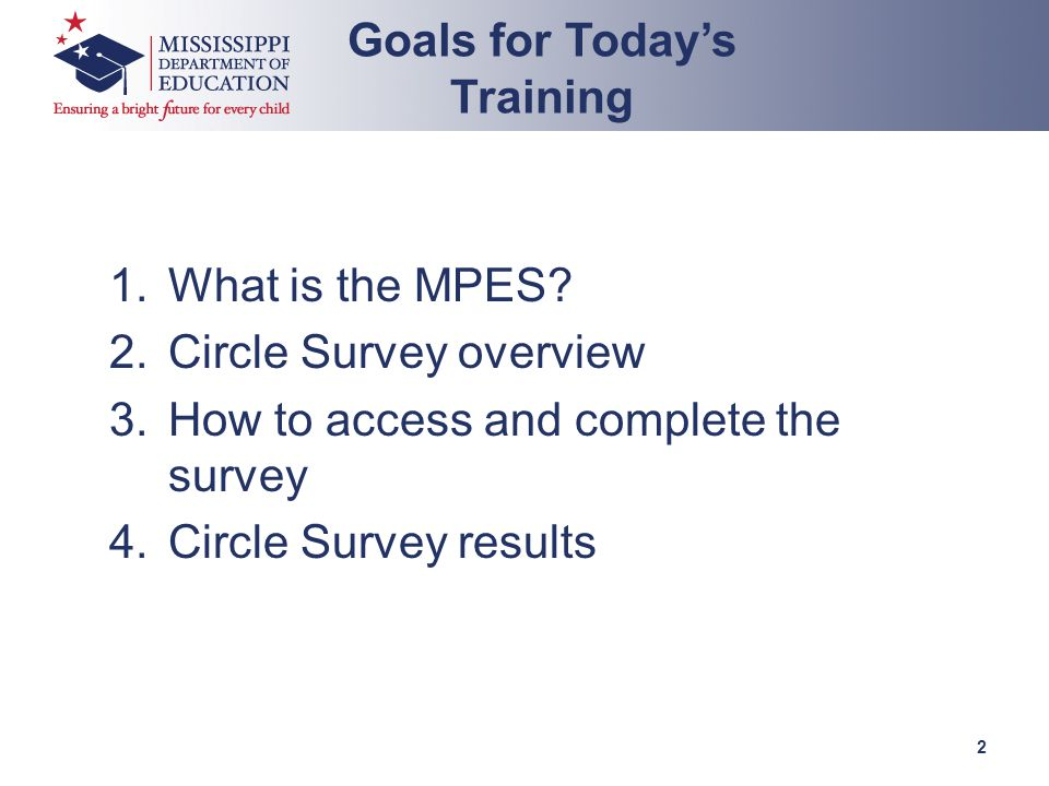 1.What is the MPES? 2.Circle Survey overview 3.How to access and complete the survey 4.Circle Survey results Goals for Today's Training 2