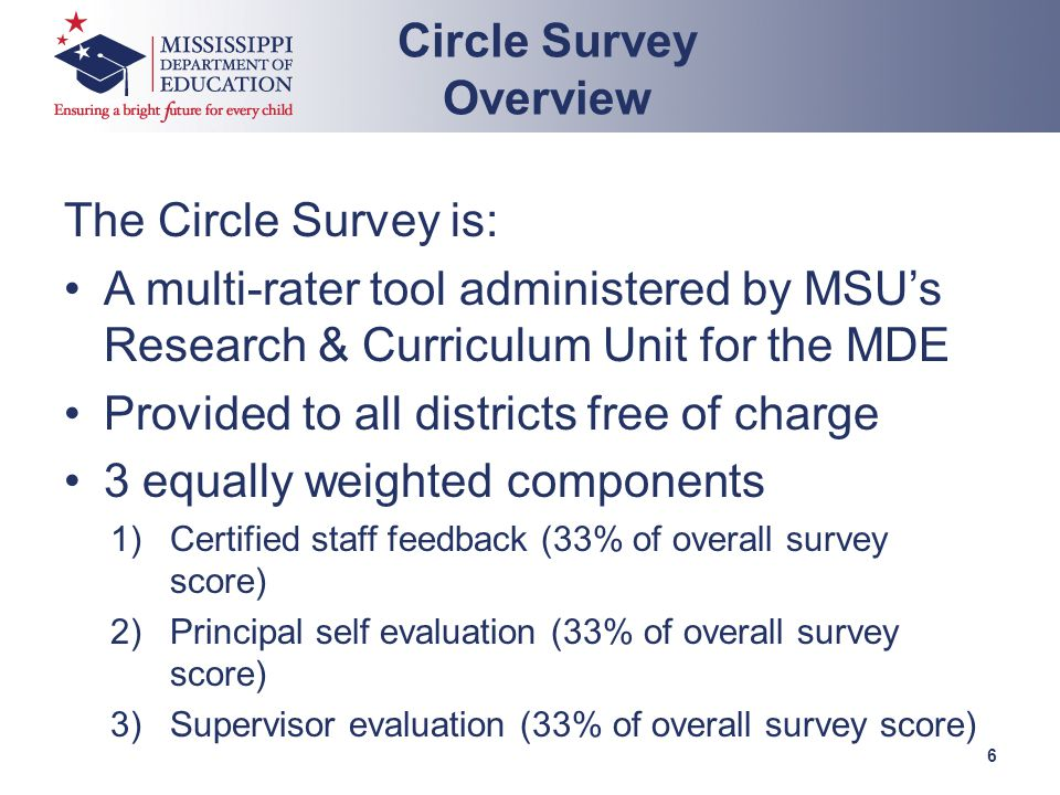 The Circle Survey is: A multi-rater tool administered by MSU's Research & Curriculum Unit for the MDE Provided to all districts free of charge 3 equally weighted components 1)Certified staff feedback (33% of overall survey score) 2)Principal self evaluation (33% of overall survey score) 3)Supervisor evaluation (33% of overall survey score) Circle Survey Overview 6