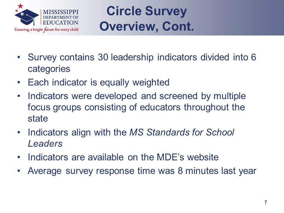 The Circle Survey is REQUIRED by the MDE for all districts in 2014-2015.